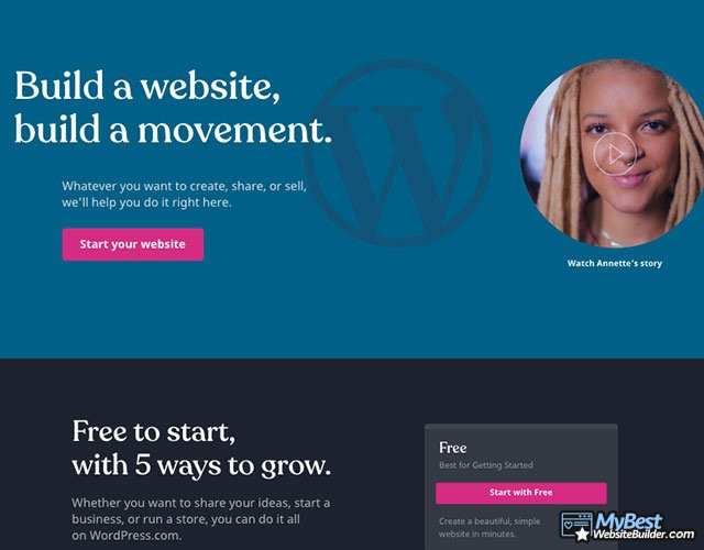 Revisão do WordPress: homepage